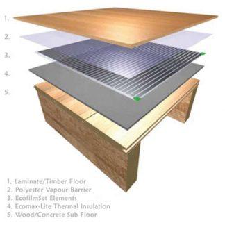 underfloor-heating-film-floor-construction-diagram